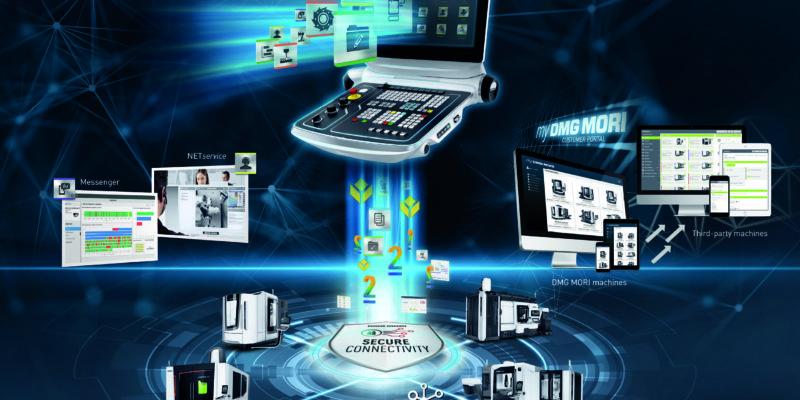 Digitization and partnerships make a holistic approach for DMG MORI