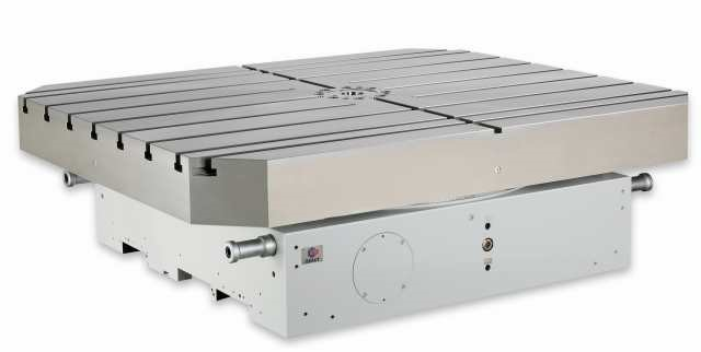 Leader supports multi-axis manufacturing