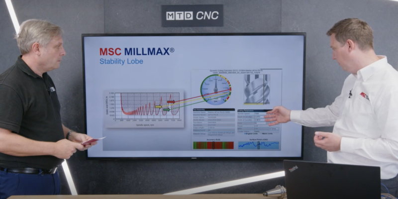 Introducing MSC MillMax – Optimise Your Milling Applications In Minutes